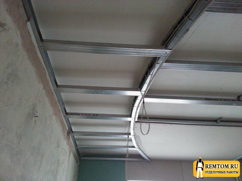 двухъярусный потолок из гипсокартона фото каркаса будет гарантировать